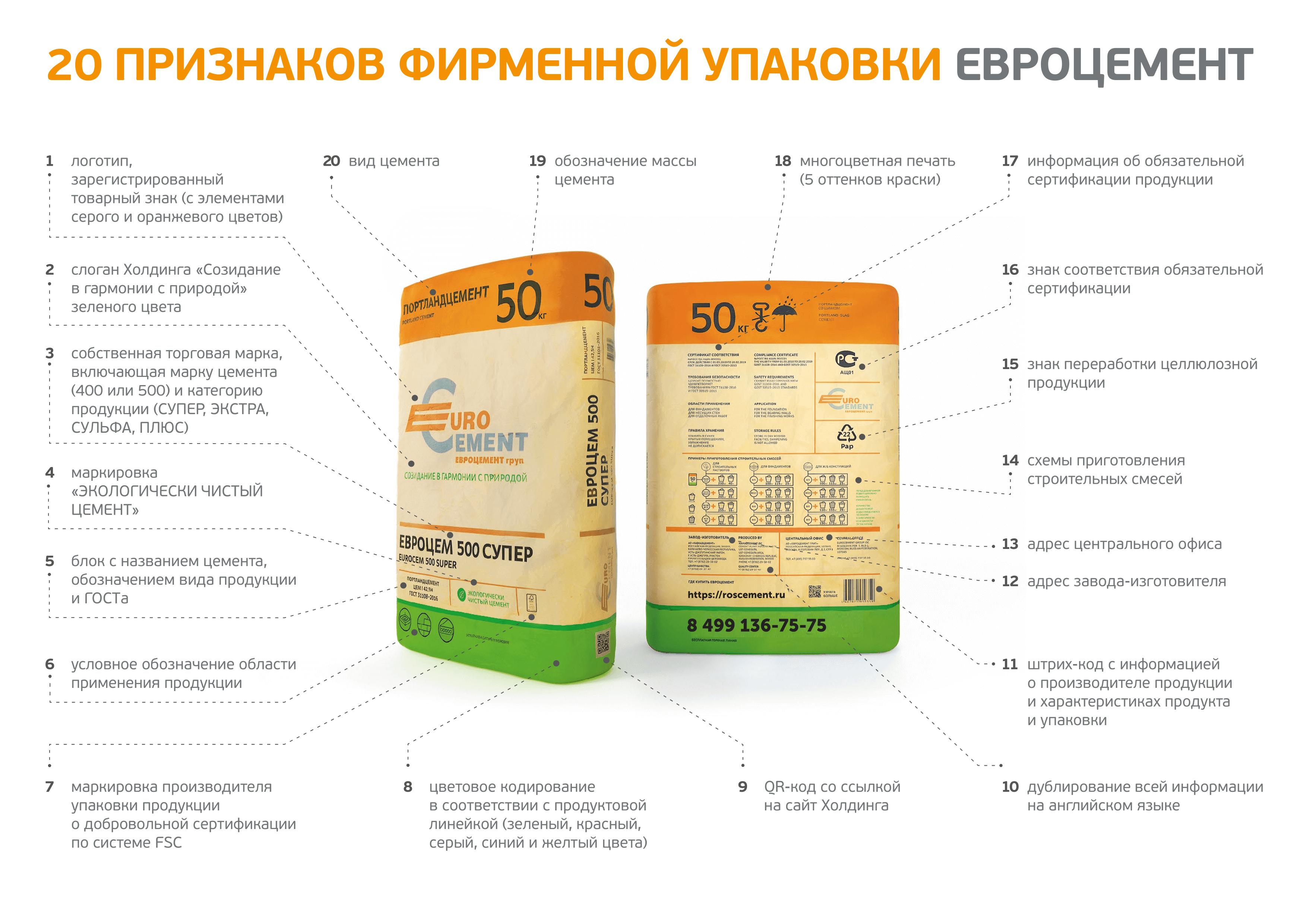 Купить цемент с доставкой по москве марка бетона м500